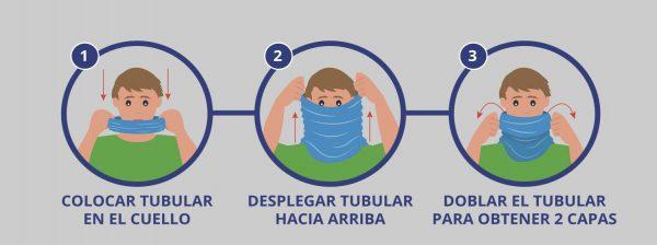 como usar la braga de forma segura